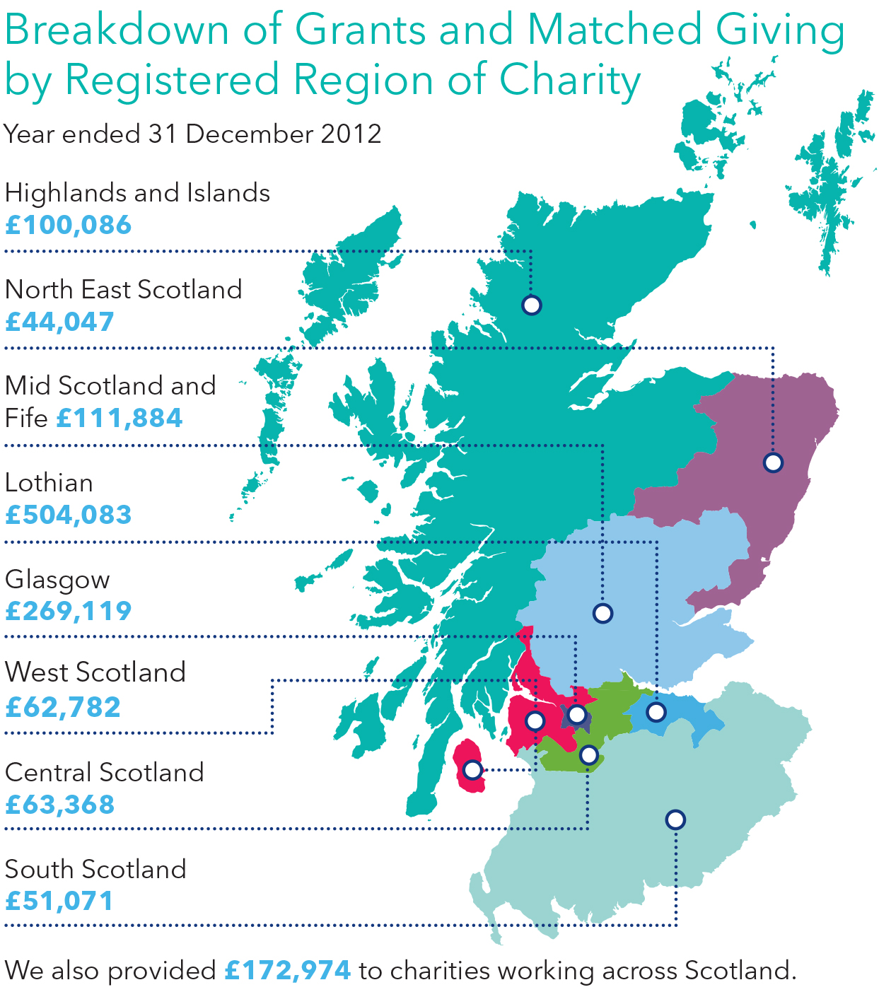 2012 Map showing charity work by region